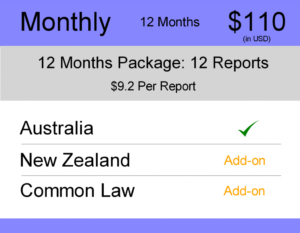 AUS & NZ Trademark Watch Package : Monthly 12 Months