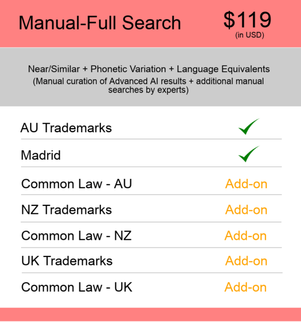 AUS & NZ TM Searching Manual-Full Search