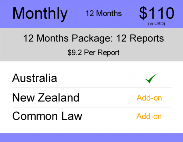 AUS & NZ Trademark Watch Package : Monthly 12 Months