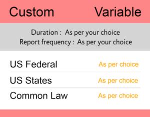 US Trademark Watch Package Custom