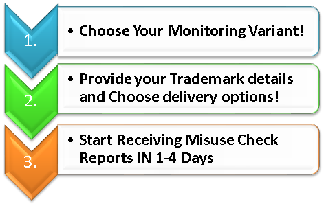 Trademark Monitoring Process